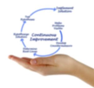Kaizen Diagram for Continuous Improvemen