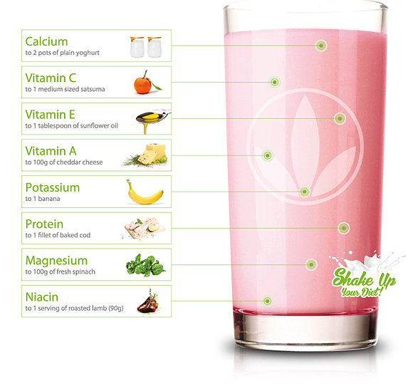 herbalife 3 day trial instructions