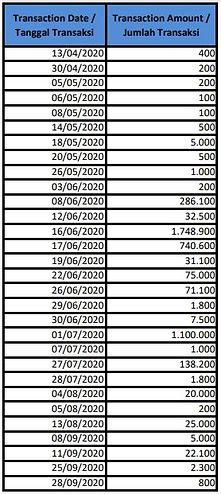 buyback NFCX per 30 Sept.JPG