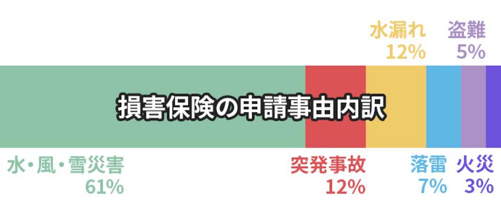 三誠ホームサービス.png