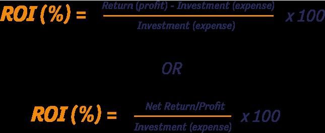 Formula For Return On Investment