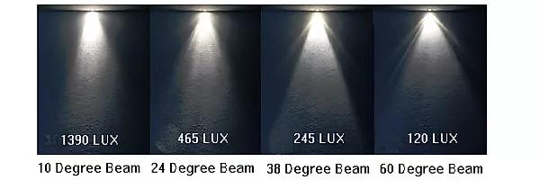 10w LED downlight at 3 metres above floo