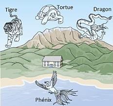 Principes et concepts du feng shui feng shui des - Comment le feng shui peut ameliorer votre maison et votre sante ...