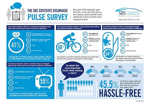 Insurance Statistics us Home Insurance Statistics