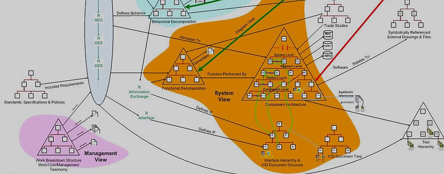 InformationModel2.jpg