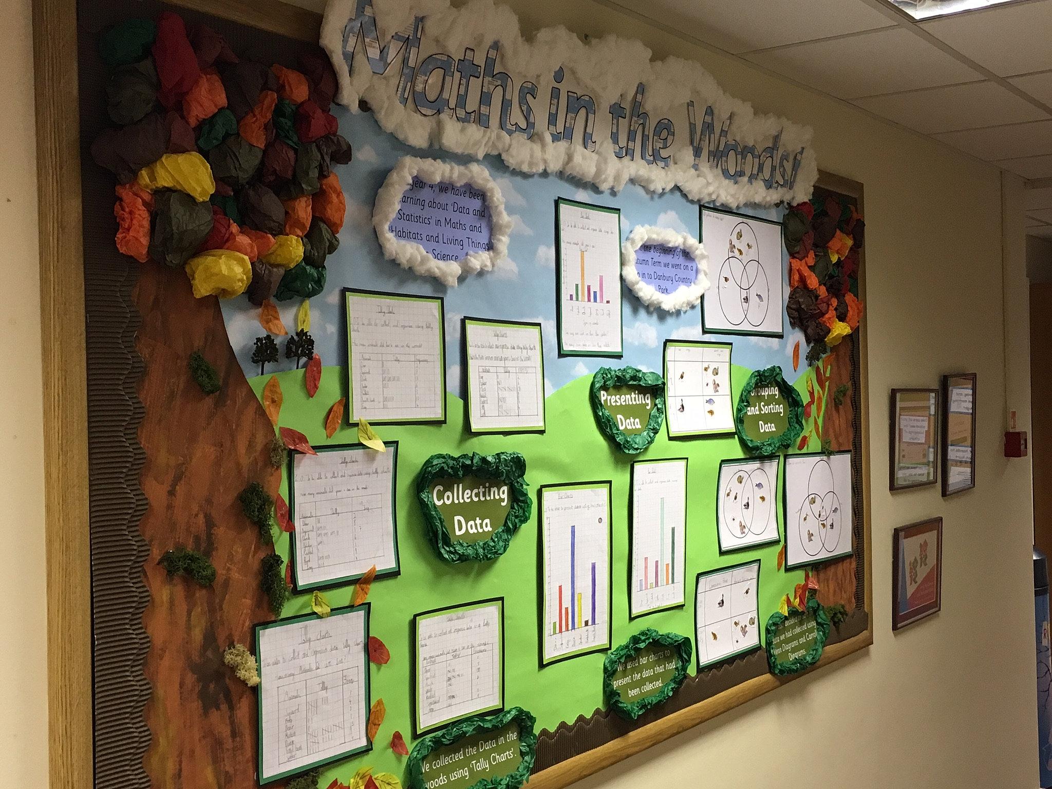 Classroom Display Ideas Year 4 ~ Maths display ideas year resources