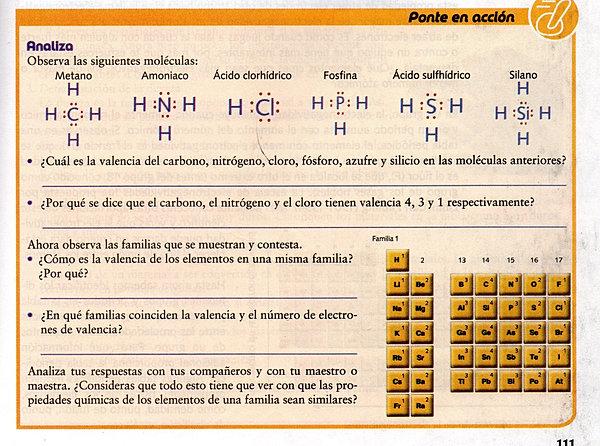 La ciencia y tu 2 caracter metalico valencia y masa estimado alumno deberas imprimir o copiar en tu libreta las siguientes imagenes las cuales se utilizaran en la clase urtaz Images