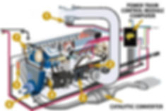 engine_control_computer