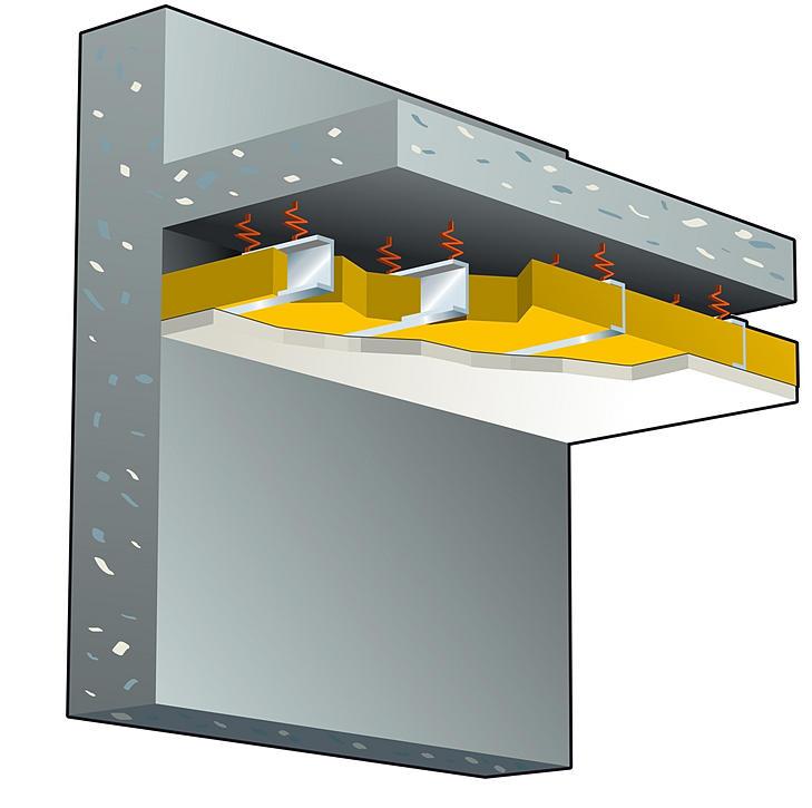 Схема многослойной шумоизоляции потолка на виброподвесах