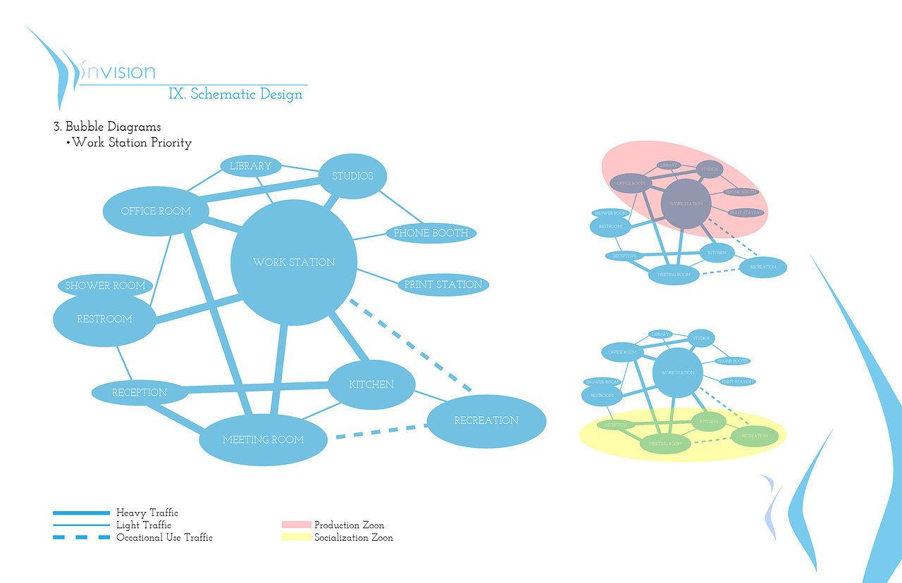 Libin wu creativity wix bubble diagram pooptronica