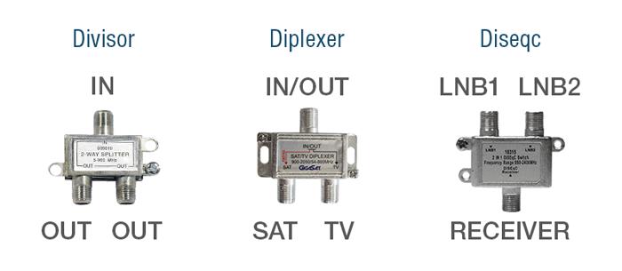Resultado de imagem para Diferença entre chave diplexer e chave diseqc