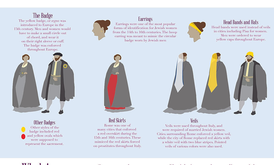 modesty in womens clothing sumptuary laws essay Women's life during the song order description major issues short essay:  in your essay,  space of the capital and upon the sumptuary laws of the empire make.