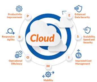 cloud benefits.png