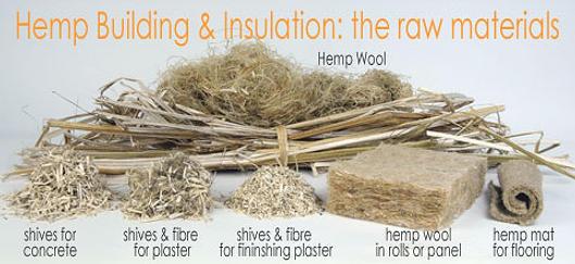 wood as raw material pdf