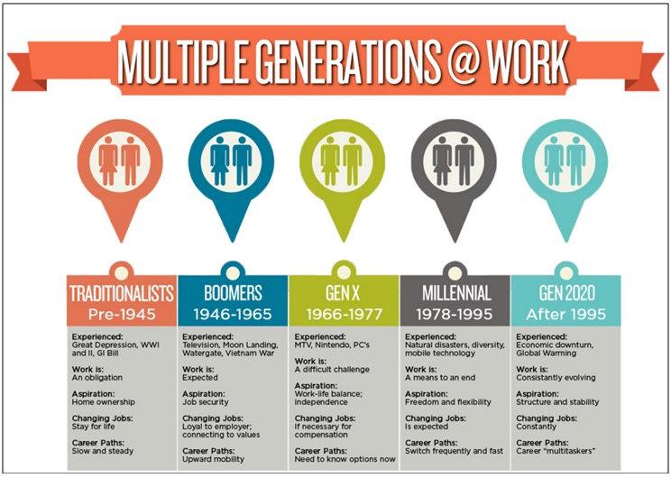 generations 4.jpg