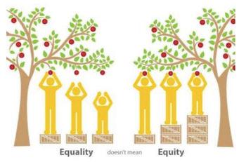 equity equality.jpg