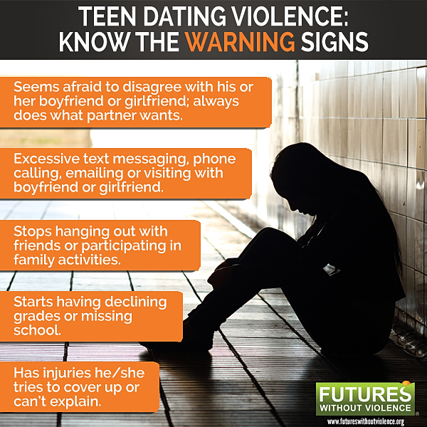 Dating violence in texas