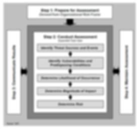 ron-ross-on-new-risk-assessment-guide-er