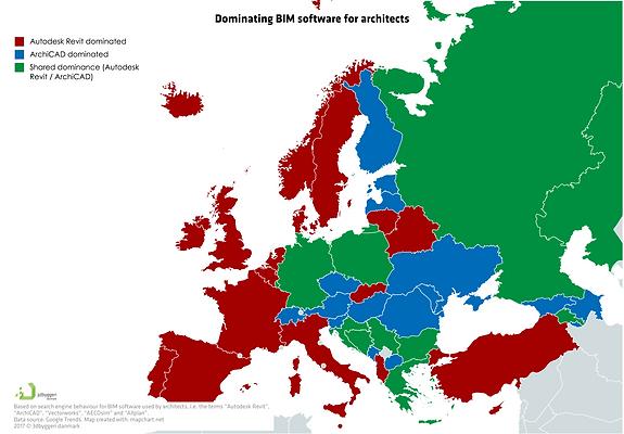 Software dominance - Architect BIM software
