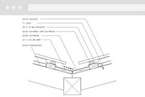 2D detaljetegning