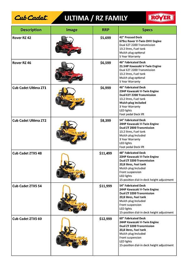 Cub Cadet Ultima Model Summary (003).jpg