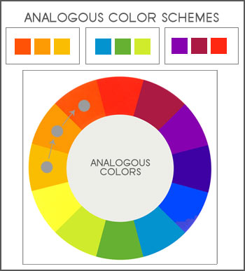 Analogous Color Schemes analogous color scheme | cosy & chic interior design and decorating