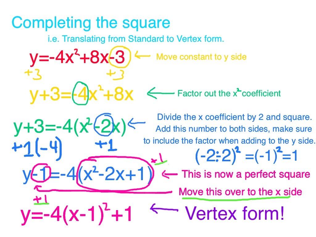Finding The Vertex In Quadratic Equations Sarah Ts Tutoring