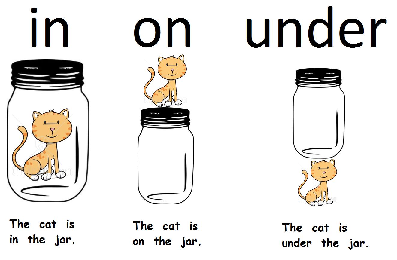 Prepositions Lessons Tes Teach