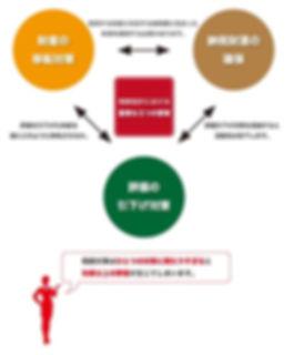 1業務内容 相続設計 図.jpg