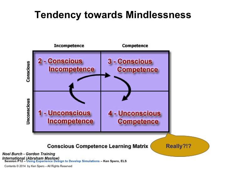 Conscience Competence in Decision-Making | Training Simulations ...