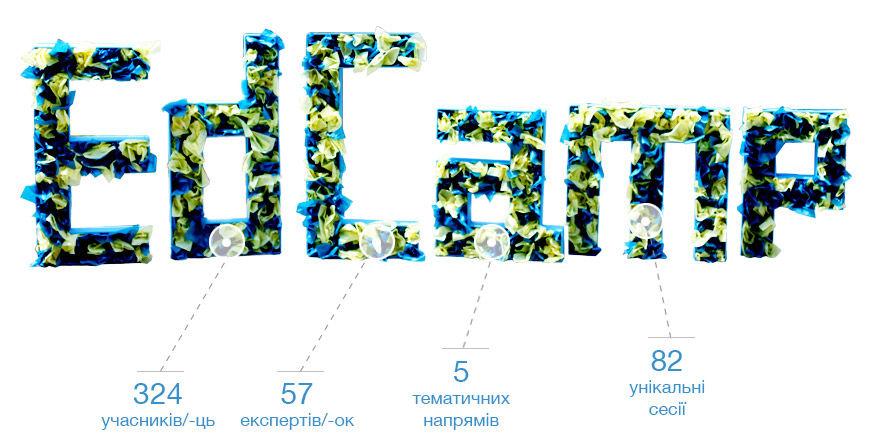 Статистика EdCamp Ukraine 2015
