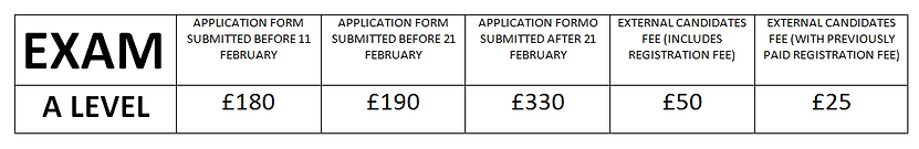 A LEVEL FEE'S 2019.PNG