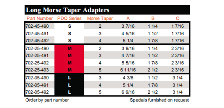 Long Morse Taper.tiff