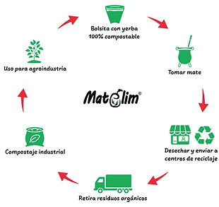 reciclado-02.png