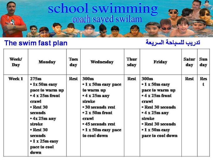 Swimming Coach Created By Si Sayed Based On Blank Website Training Plan Page 1