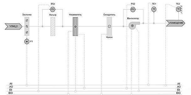 Y1 - Привод воздушной заслонки