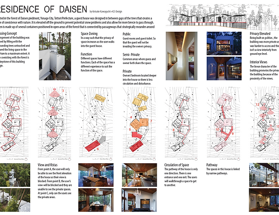 Archi journey architectural design studio iii