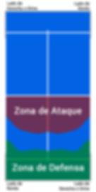 Zonas de la cancha de padel