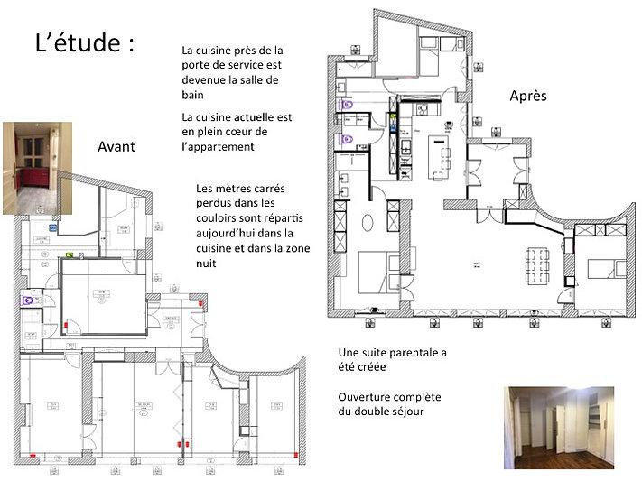 Plan Suite Parentale 18m2. Modele Suite Parentale. Suite Parentale ...