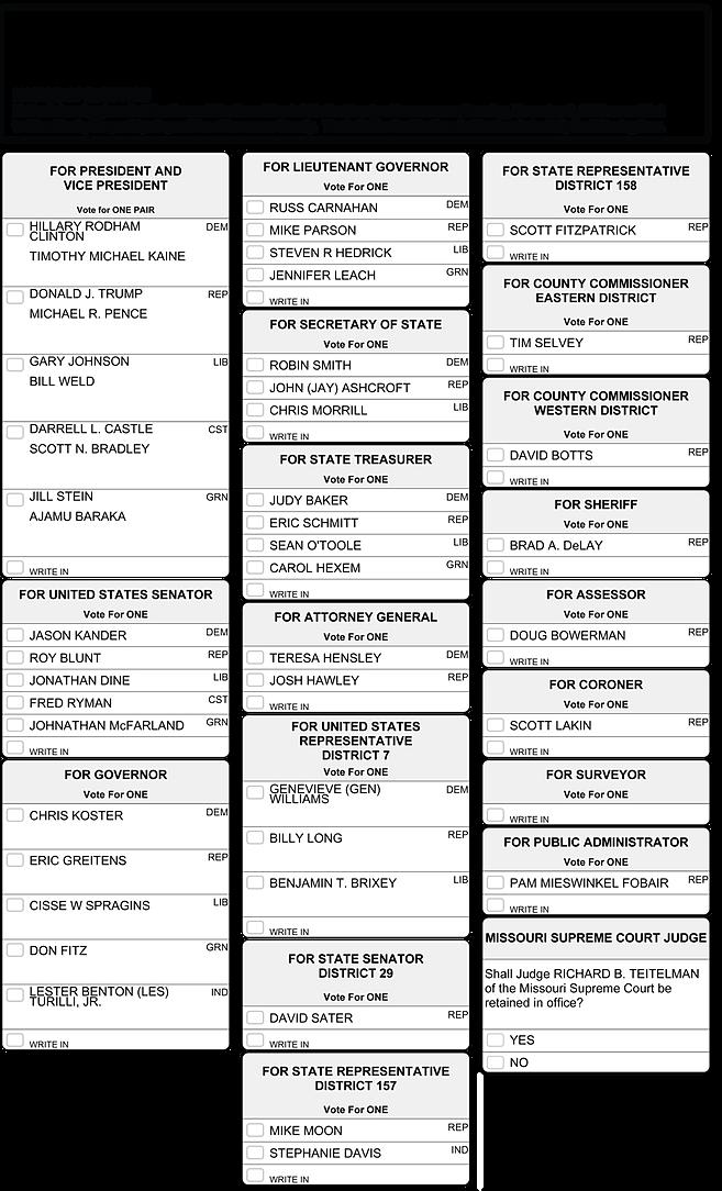 Lawrence County, Missouri, county government | Sample ballots Nov. 8, 2016
