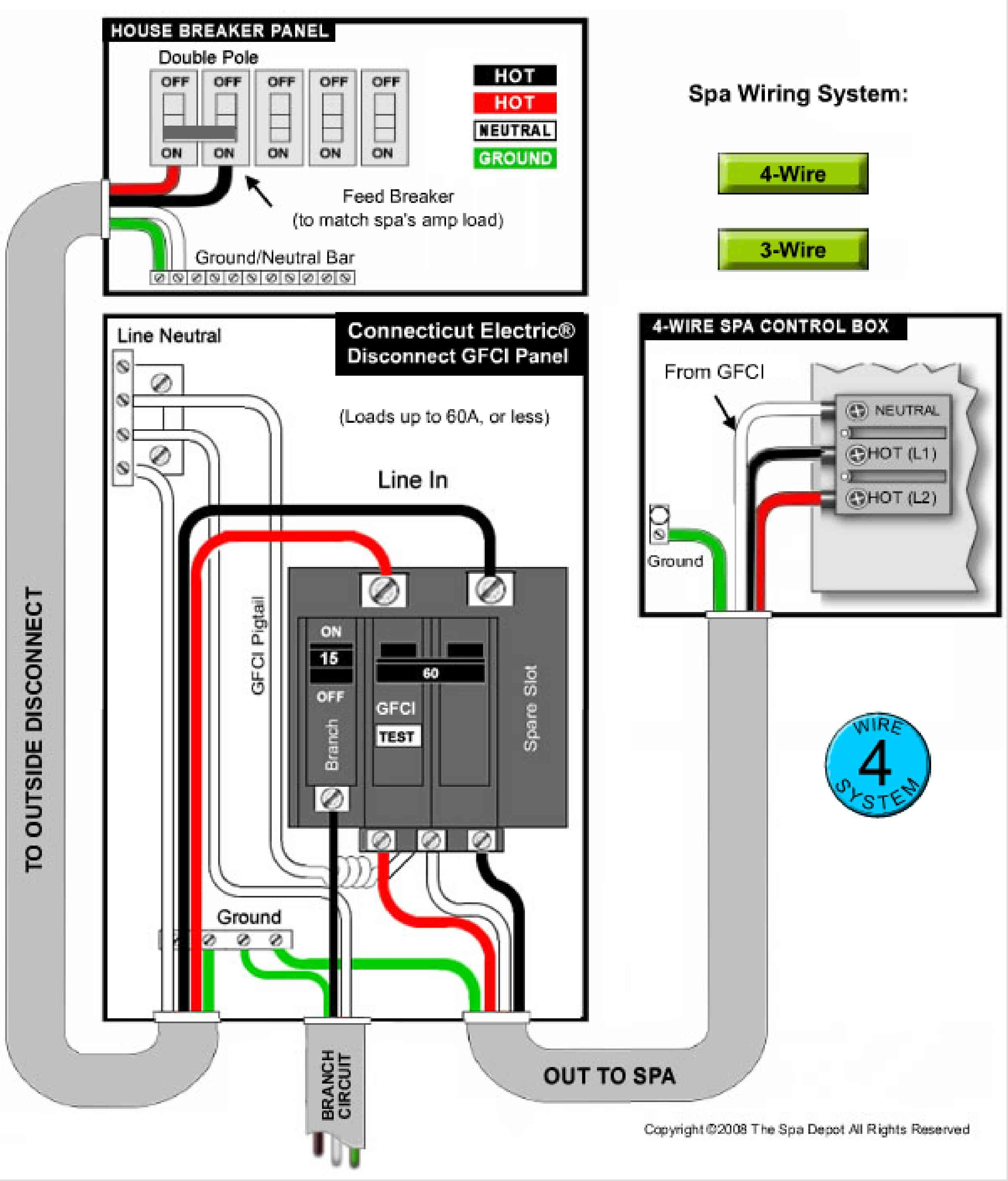 hot tub wiring diagram hot wiring diagrams online royal spa wiring diagram