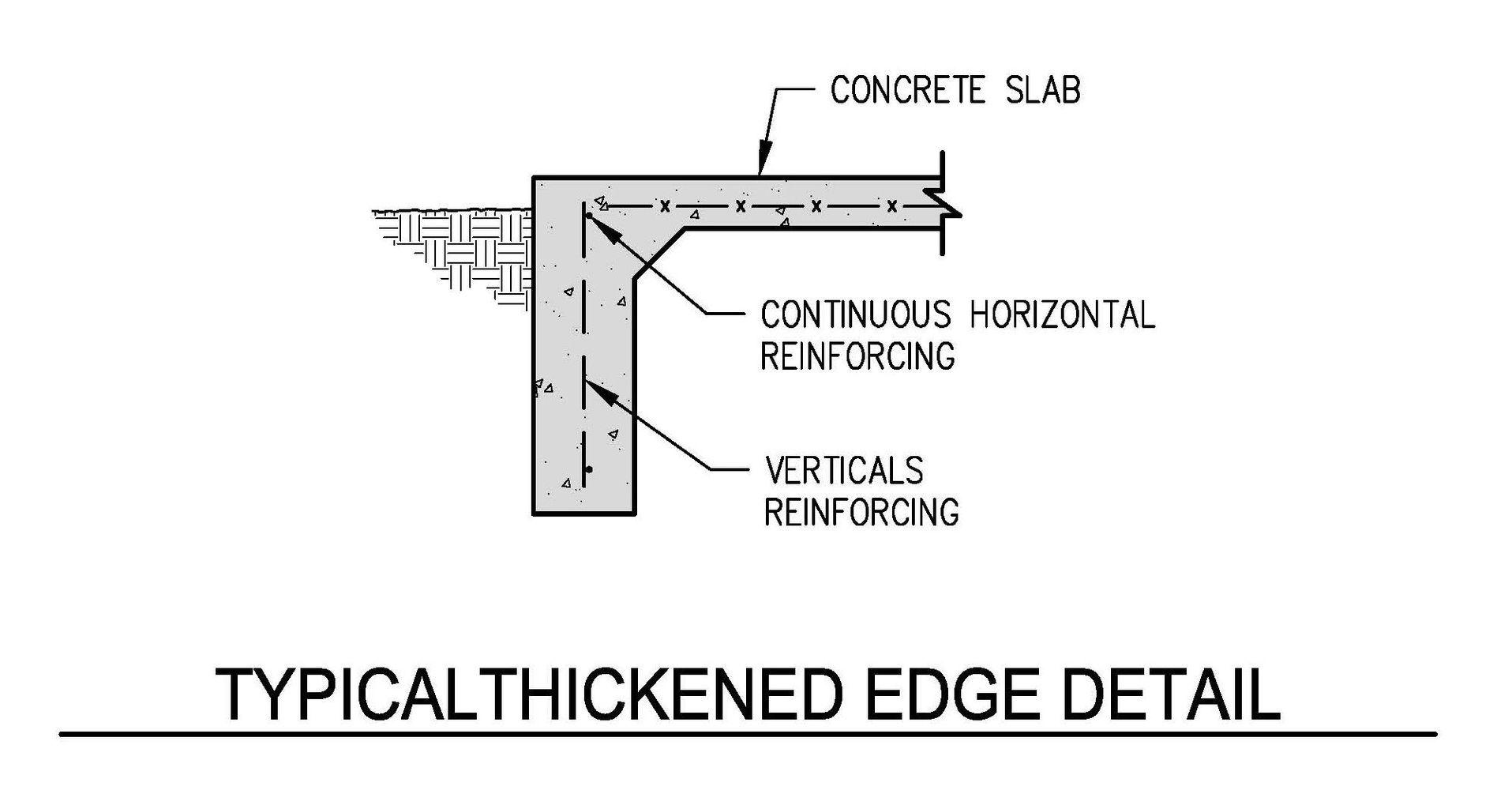 Mountain View Engineering Inc., Structural Engineering, Utah