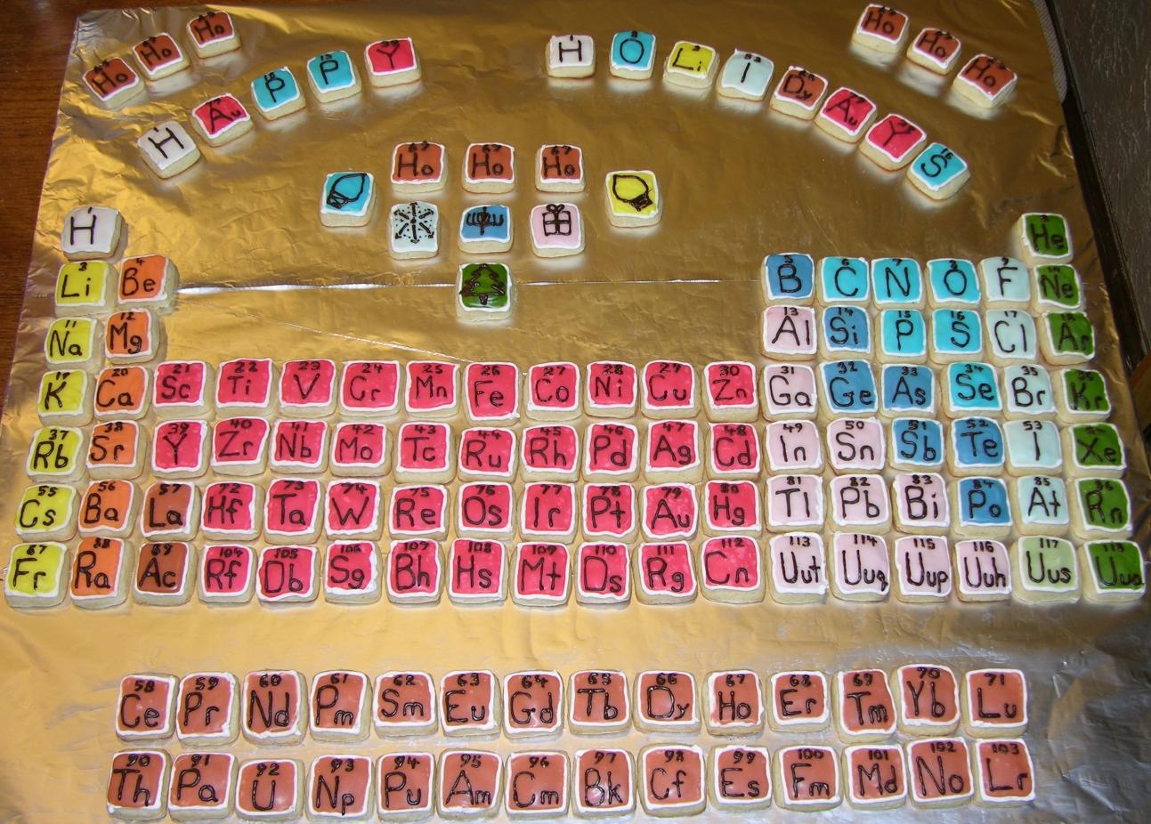 Basherbucketlist periodic table cookies simon basher basherbucketlist periodic table cookies simon basher gamestrikefo Images