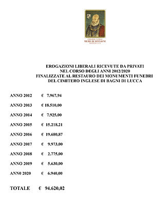 EROGAZIONI 2012- 2020.jpg