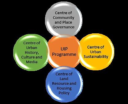 UIP relation.png