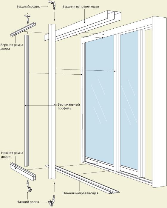 Двери для встроенного шкафа купе чертежи