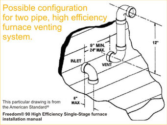 gas furnace piping diagram with C3bm on Can You Install A Wood Burning Stove Without A Chimney likewise Home Heating Basics also Boiler Diagram also Chimney Definitions as well 60603 The Process Of Refining Crude Oil.