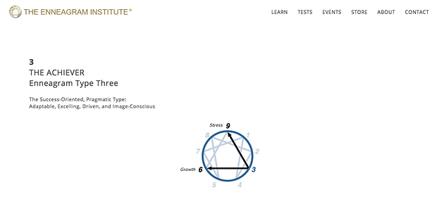 take the enneagram test