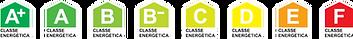certificado energético peritos qualificados ADENE