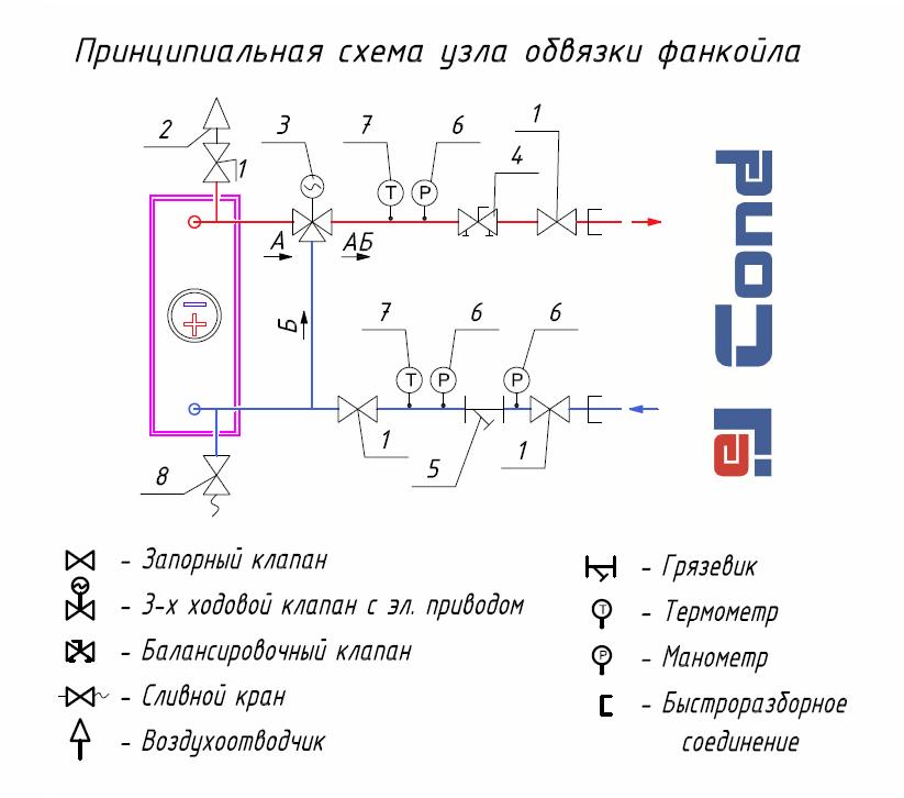 Гидравлическая схема подключения фанкойла